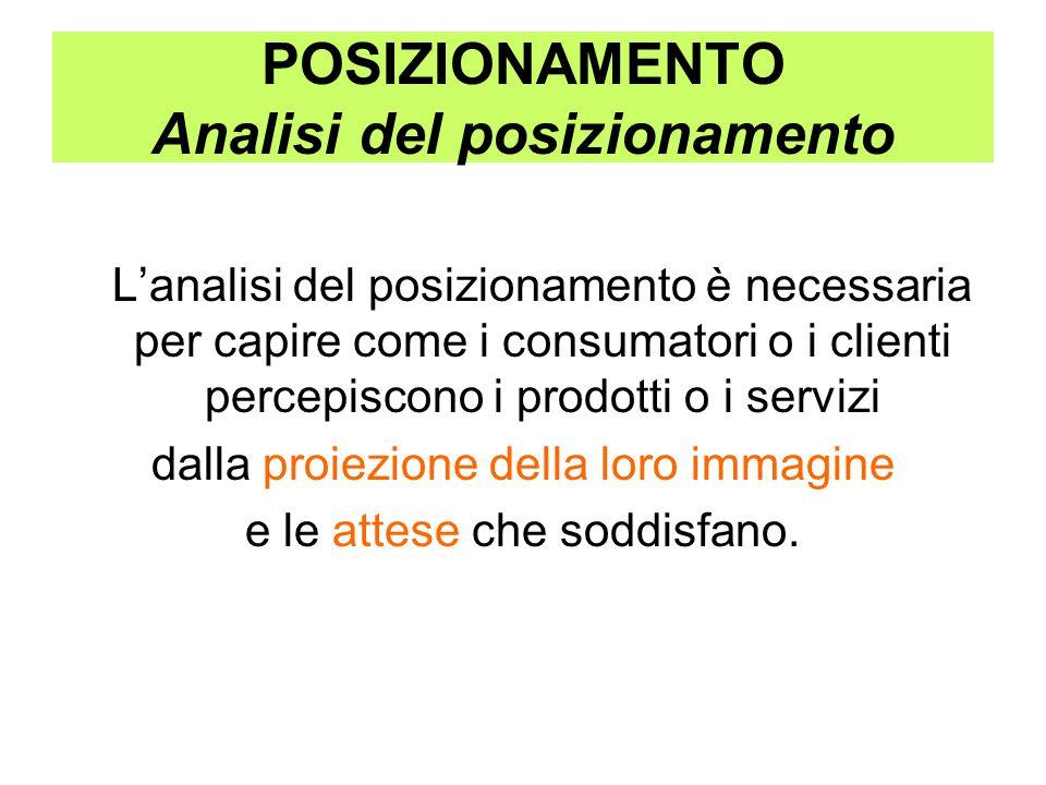 POSIZIONAMENTO Analisi del posizionamento Lanalisi del posizionamento è necessaria per capire come i consumatori o i clienti percepiscono i prodotti o