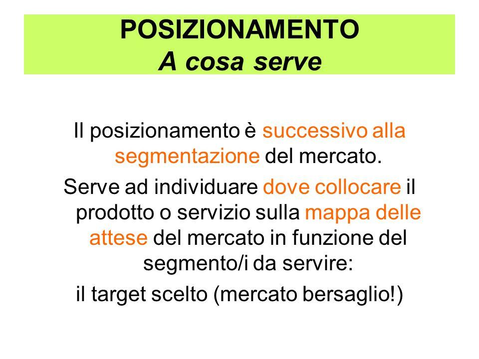 POSIZIONAMENTO A cosa serve Il posizionamento è successivo alla segmentazione del mercato. Serve ad individuare dove collocare il prodotto o servizio