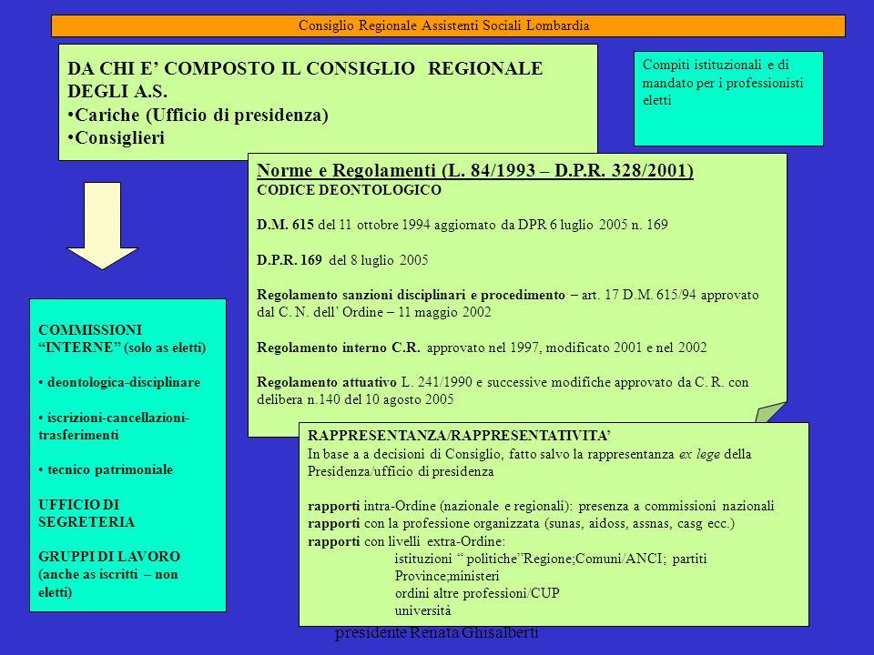 mandato 2009-2013 presidente Renata Ghisalberti 11 DA CHI E COMPOSTO IL CONSIGLIO REGIONALE DEGLI A.S. Cariche (Ufficio di presidenza) Consiglieri Com