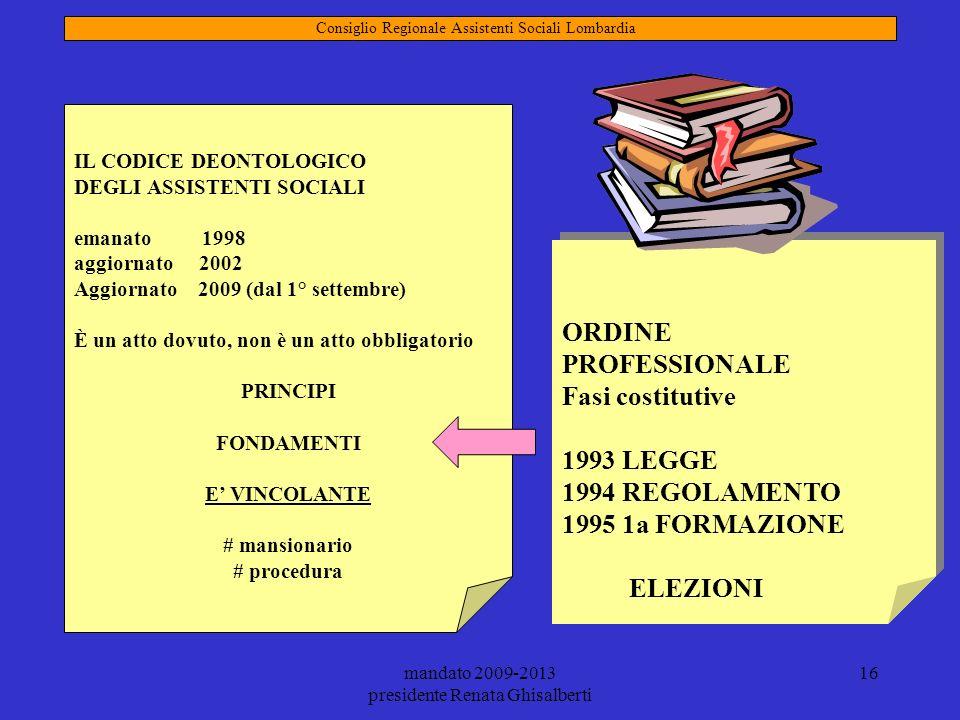 mandato 2009-2013 presidente Renata Ghisalberti 16 IL CODICE DEONTOLOGICO DEGLI ASSISTENTI SOCIALI emanato 1998 aggiornato 2002 Aggiornato 2009 (dal 1
