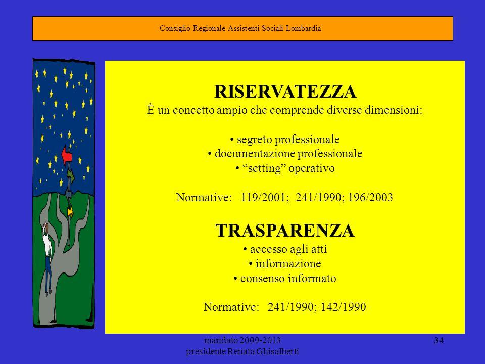 mandato 2009-2013 presidente Renata Ghisalberti 34 Consiglio Regionale Assistenti Sociali Lombardia RISERVATEZZA È un concetto ampio che comprende div