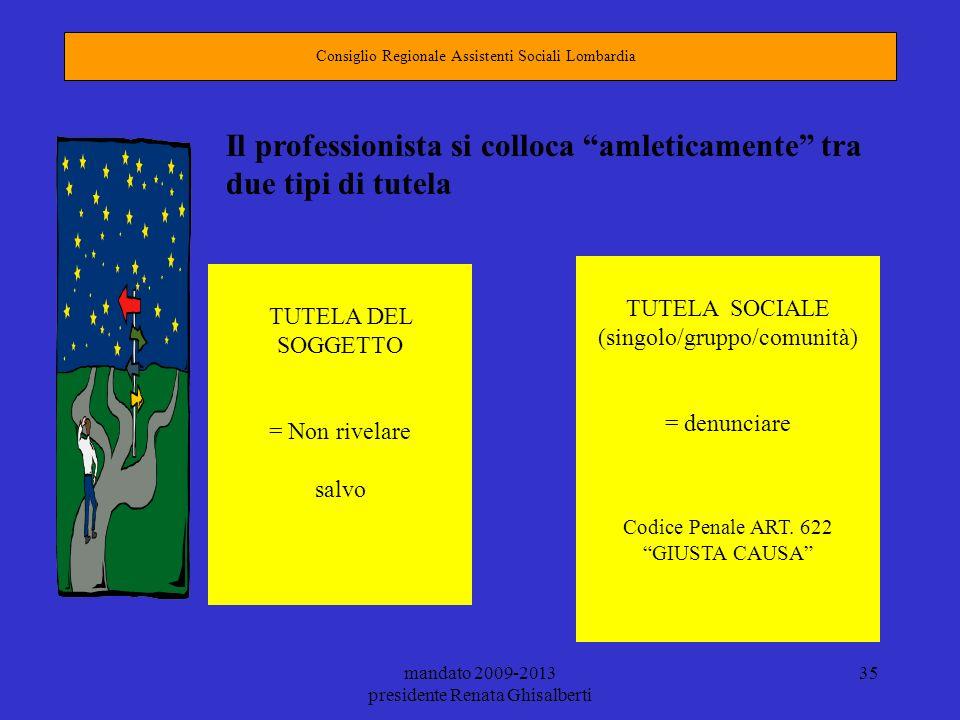 mandato 2009-2013 presidente Renata Ghisalberti 35 Consiglio Regionale Assistenti Sociali Lombardia Il professionista si colloca amleticamente tra due