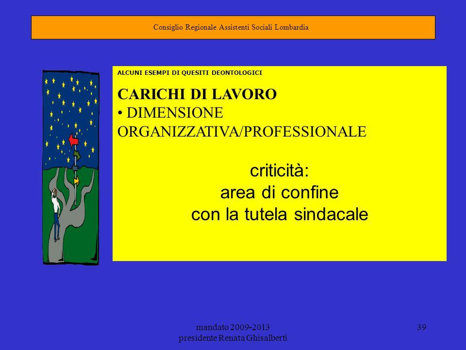 mandato 2009-2013 presidente Renata Ghisalberti 39 Consiglio Regionale Assistenti Sociali Lombardia ALCUNI ESEMPI DI QUESITI DEONTOLOGICI CARICHI DI L