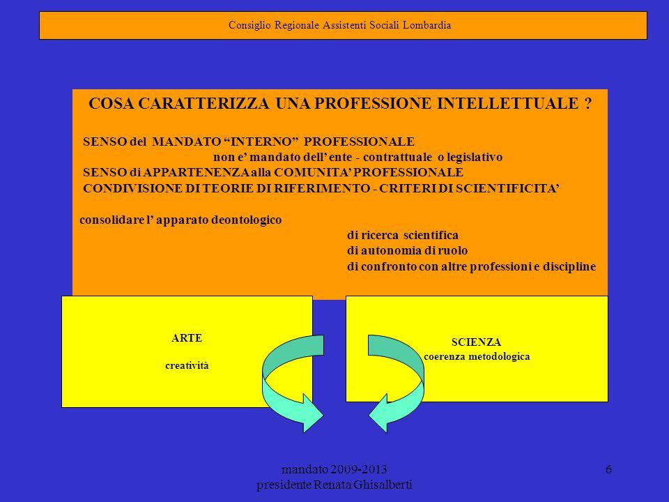mandato 2009-2013 presidente Renata Ghisalberti 6 COSA CARATTERIZZA UNA PROFESSIONE INTELLETTUALE ? SENSO del MANDATO INTERNO PROFESSIONALE non e mand