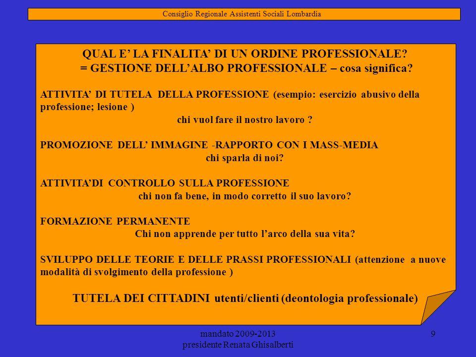mandato 2009-2013 presidente Renata Ghisalberti 10 COMPITI DIVERSI COMPLEMENTARI Consiglio Regionale Assistenti Sociali Lombardia L ORDINE DEGLI ASSISTENTI SOCIALI CONSIGLI REGIONALI 20 (sede nei capoluoghi regionali) Uno per ogni regione In base al numero degli iscritti 3 – 7 – 9 – 15 SEZIONI A e B ELETTO DAGLI ISCRITTI Mandato quadriennale CONSIGLIO NAZIONALE 1 (sede a Roma) Costituito da membri eletti dai consigli regionali 15 ELETTO DAI CONSIGLI REGIONALI Mandato quinquennale