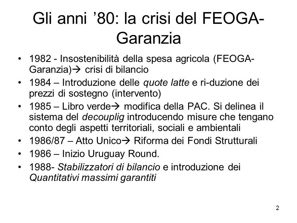 2 Gli anni 80: la crisi del FEOGA- Garanzia 1982 - Insostenibilità della spesa agricola (FEOGA- Garanzia) crisi di bilancio 1984 – Introduzione delle quote latte e ri-duzione dei prezzi di sostegno (intervento) 1985 – Libro verde modifica della PAC.