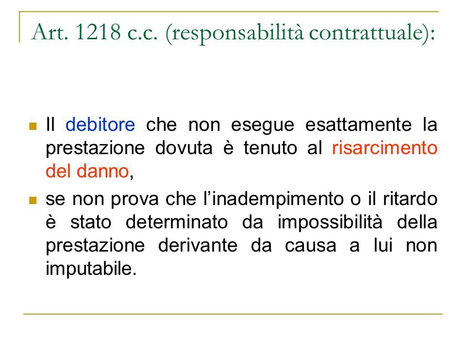 Art. 1218 c.c. (responsabilità contrattuale): Il debitore che non esegue esattamente la prestazione dovuta è tenuto al risarcimento del danno, se non