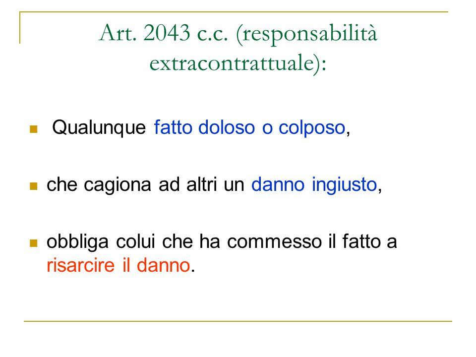 Art. 2043 c.c. (responsabilità extracontrattuale): Qualunque fatto doloso o colposo, che cagiona ad altri un danno ingiusto, obbliga colui che ha comm
