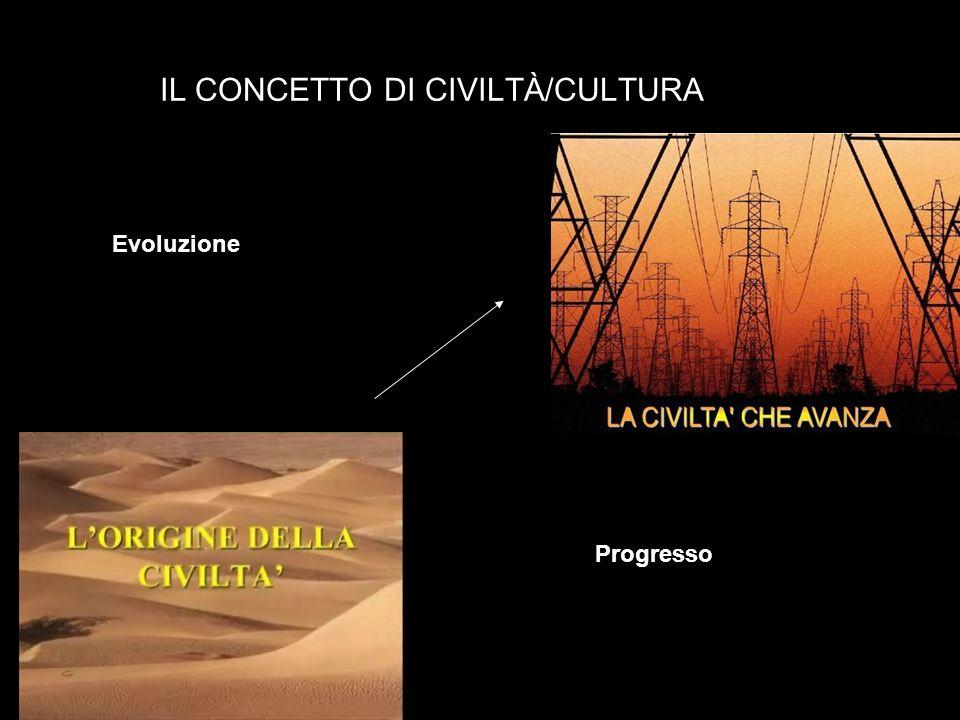 IL CONCETTO DI CIVILTÀ/CULTURA Evoluzione Progresso