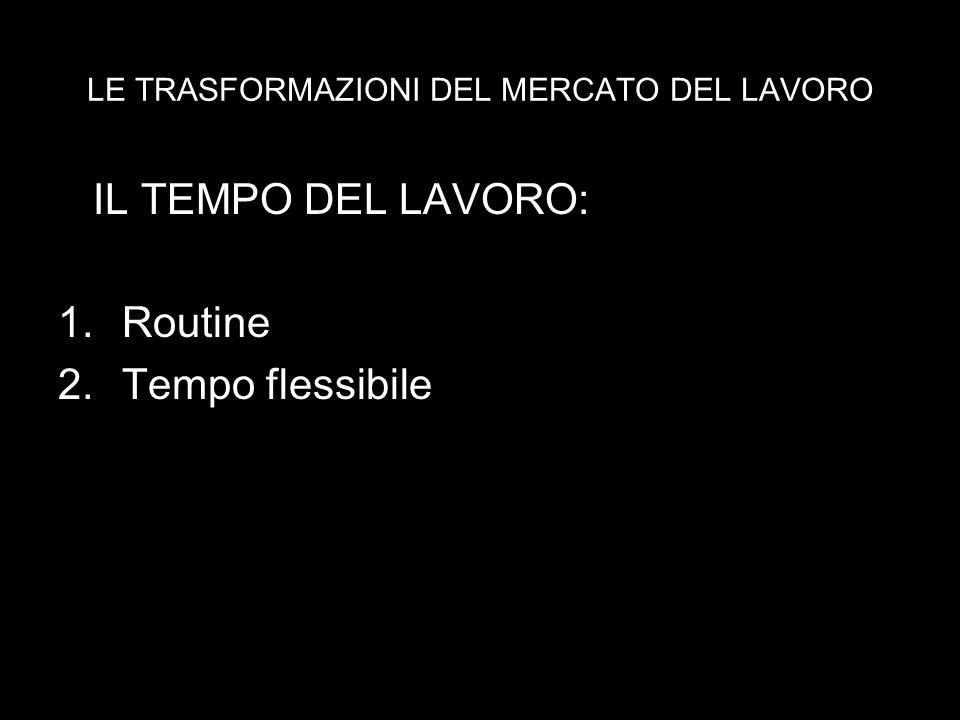 LE TRASFORMAZIONI DEL MERCATO DEL LAVORO IL TEMPO DEL LAVORO: 1.Routine 2.Tempo flessibile