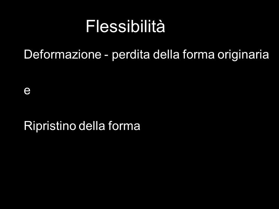 Flessibilità Deformazione - perdita della forma originaria e Ripristino della forma