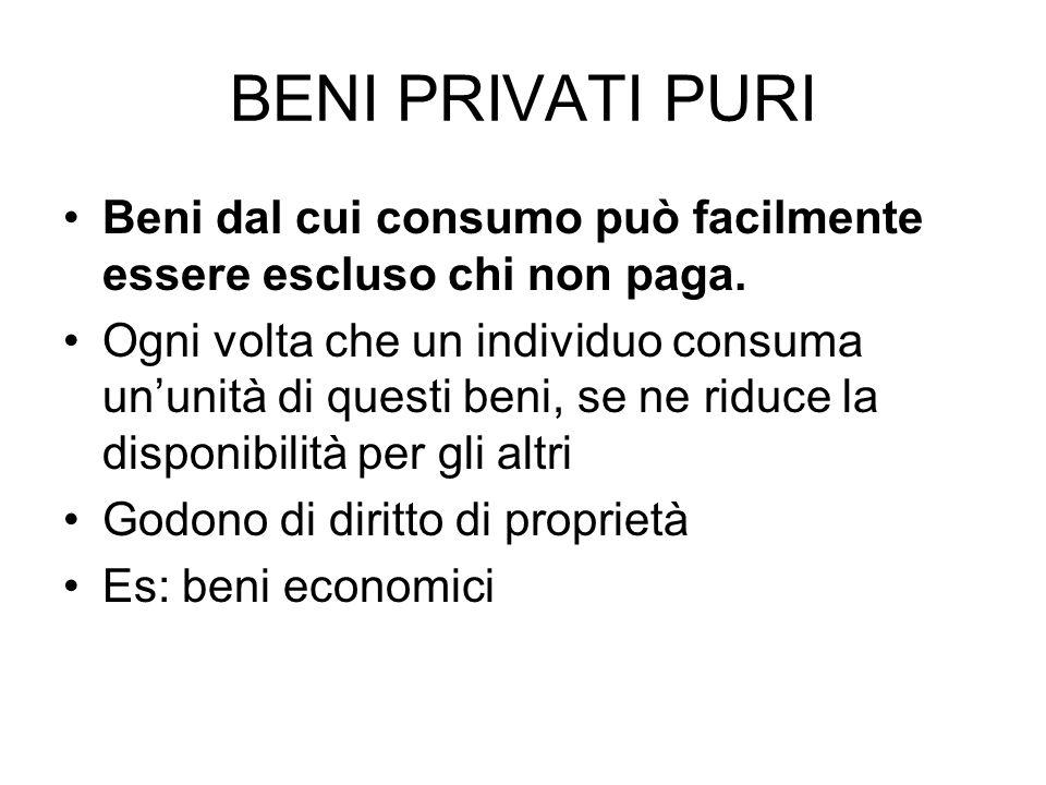 BENI PRIVATI PURI Beni dal cui consumo può facilmente essere escluso chi non paga.
