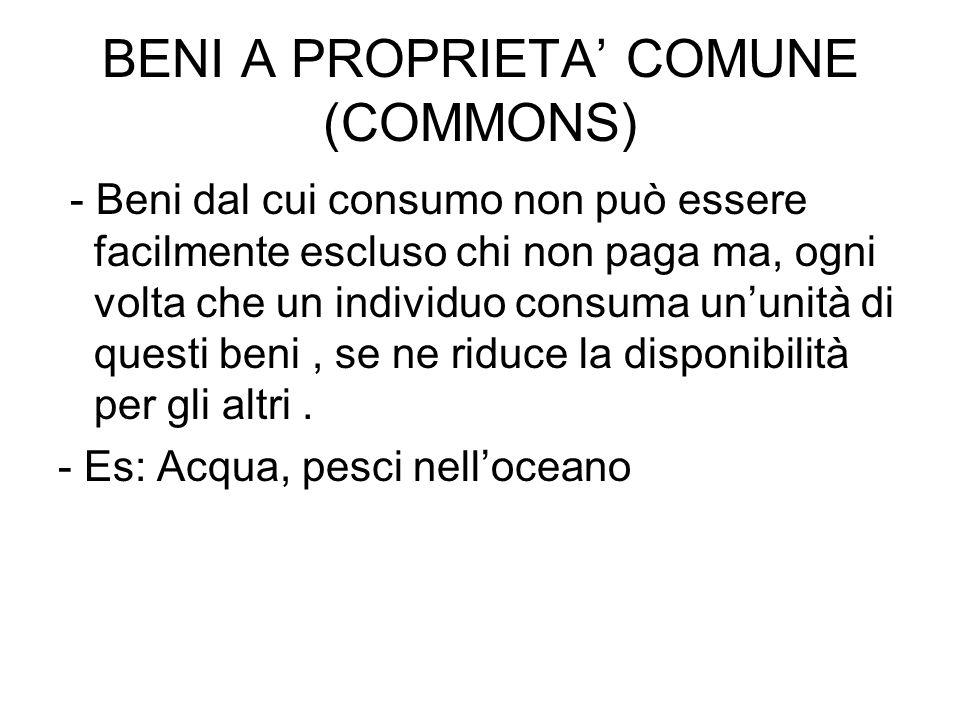 BENI A PROPRIETA COMUNE (COMMONS) - Beni dal cui consumo non può essere facilmente escluso chi non paga ma, ogni volta che un individuo consuma ununità di questi beni, se ne riduce la disponibilità per gli altri.