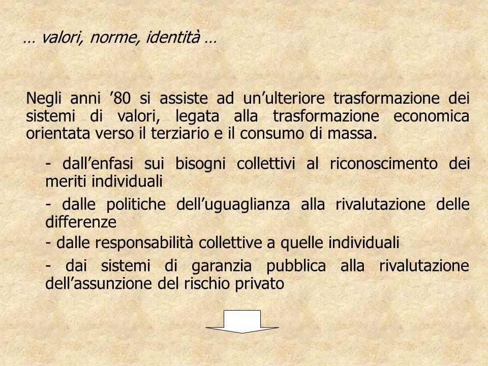Negli anni 80 si assiste ad unulteriore trasformazione dei sistemi di valori, legata alla trasformazione economica orientata verso il terziario e il consumo di massa.