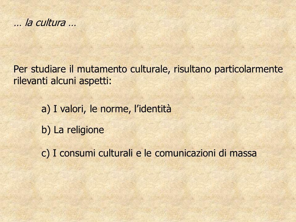 Per studiare il mutamento culturale, risultano particolarmente rilevanti alcuni aspetti: … la cultura … a) I valori, le norme, lidentità b) La religione c) I consumi culturali e le comunicazioni di massa