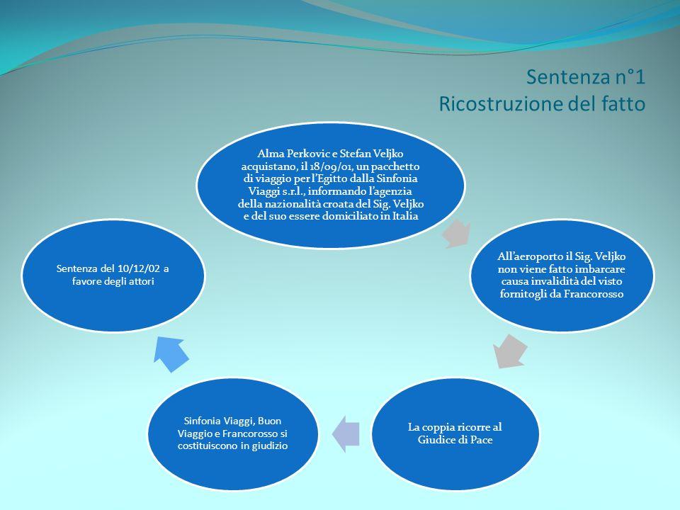 Sentenza 1 (Sig.Veljko) Responsabilità dellagenzia Sentenza 2 (Sig.