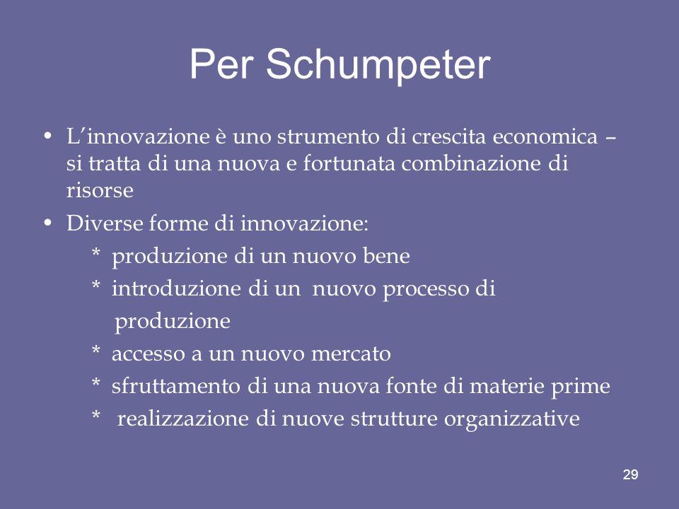 Per Schumpeter Linnovazione è uno strumento di crescita economica – si tratta di una nuova e fortunata combinazione di risorse Diverse forme di innovazione: * produzione di un nuovo bene * introduzione di un nuovo processo di produzione * accesso a un nuovo mercato * sfruttamento di una nuova fonte di materie prime * realizzazione di nuove strutture organizzative 29