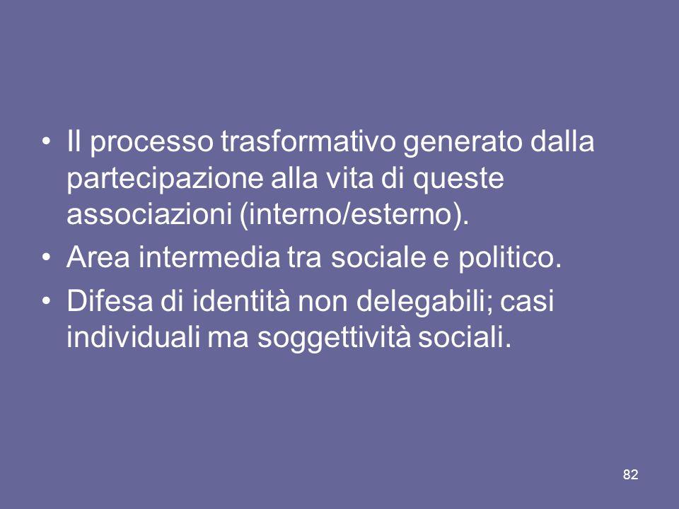 Il processo trasformativo generato dalla partecipazione alla vita di queste associazioni (interno/esterno).