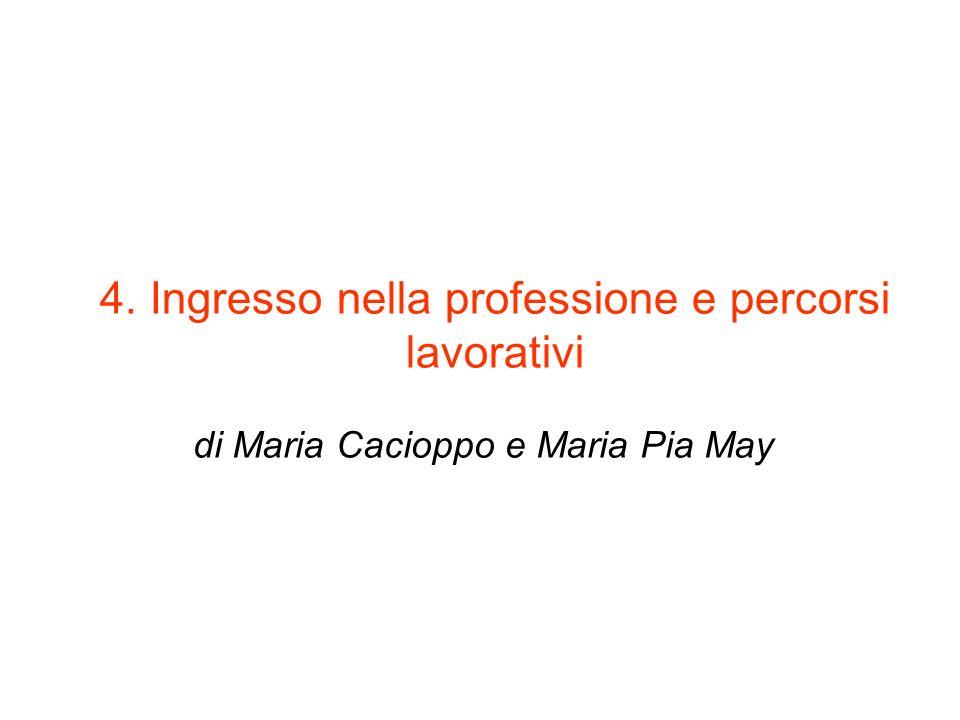 4. Ingresso nella professione e percorsi lavorativi di Maria Cacioppo e Maria Pia May