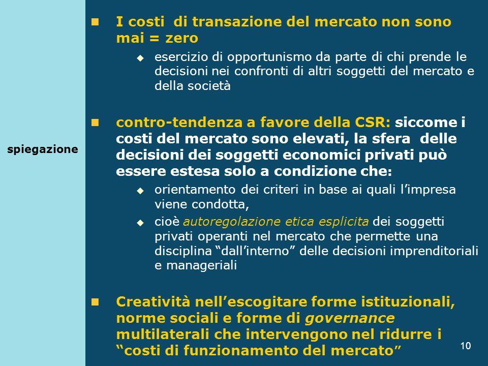 10 spiegazione I costi di transazione del mercato non sono mai = zero esercizio di opportunismo da parte di chi prende le decisioni nei confronti di a