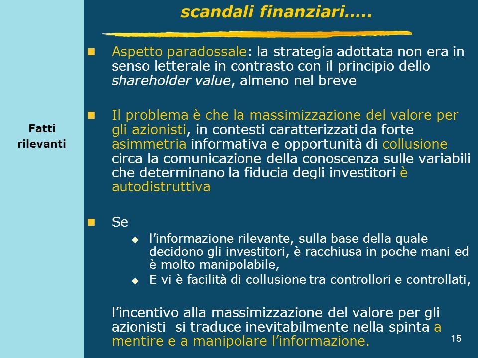 15 Fatti rilevanti Aspetto paradossale: la strategia adottata non era in senso letterale in contrasto con il principio dello shareholder value, almeno