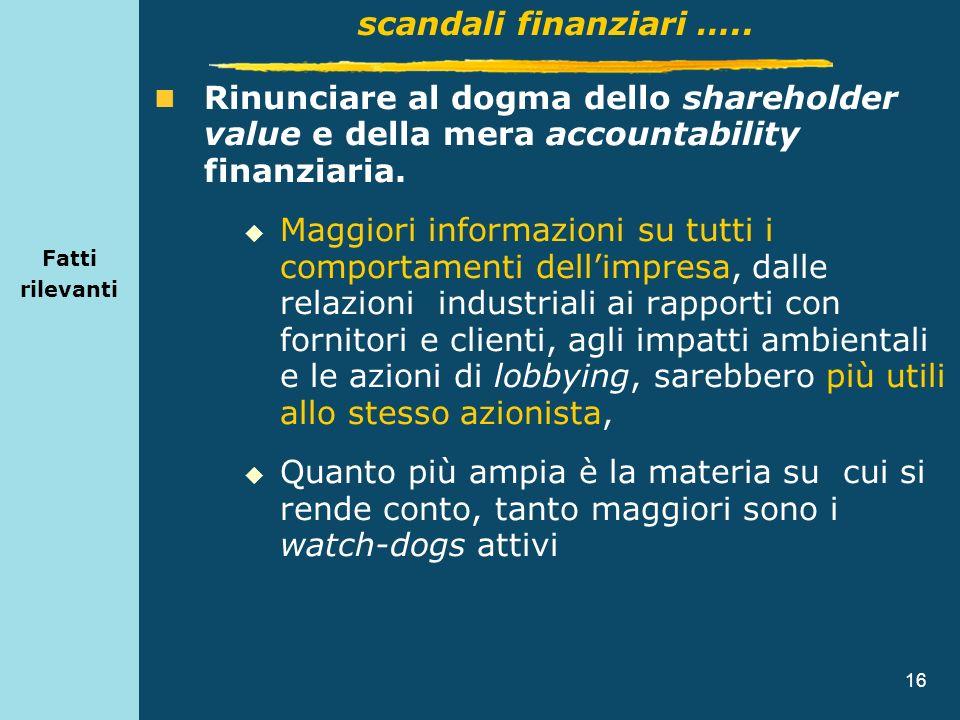 16 Fatti rilevanti Rinunciare al dogma dello shareholder value e della mera accountability finanziaria. Maggiori informazioni su tutti i comportamenti
