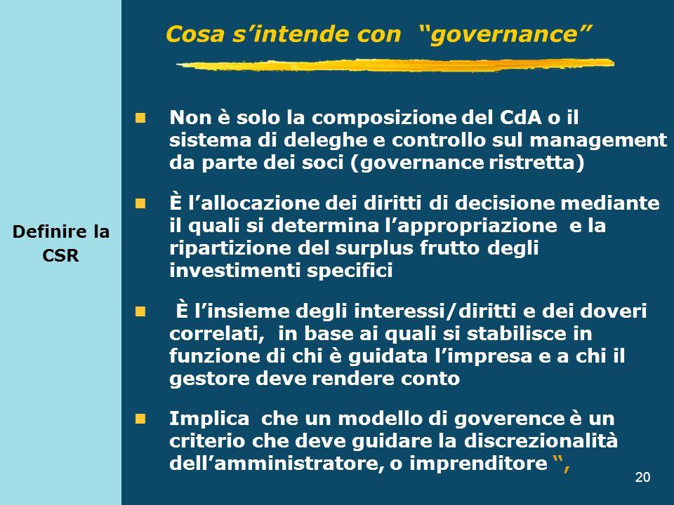 20 Definire la CSR Non è solo la composizione del CdA o il sistema di deleghe e controllo sul management da parte dei soci (governance ristretta) È la