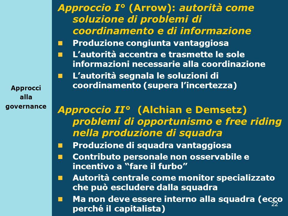 22 Approcci alla governance Approccio I° (Arrow): autorità come soluzione di problemi di coordinamento e di informazione Produzione congiunta vantaggi