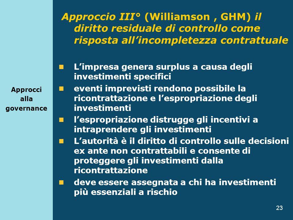 23 Approcci alla governance Approccio III° (Williamson, GHM) il diritto residuale di controllo come risposta allincompletezza contrattuale Limpresa ge