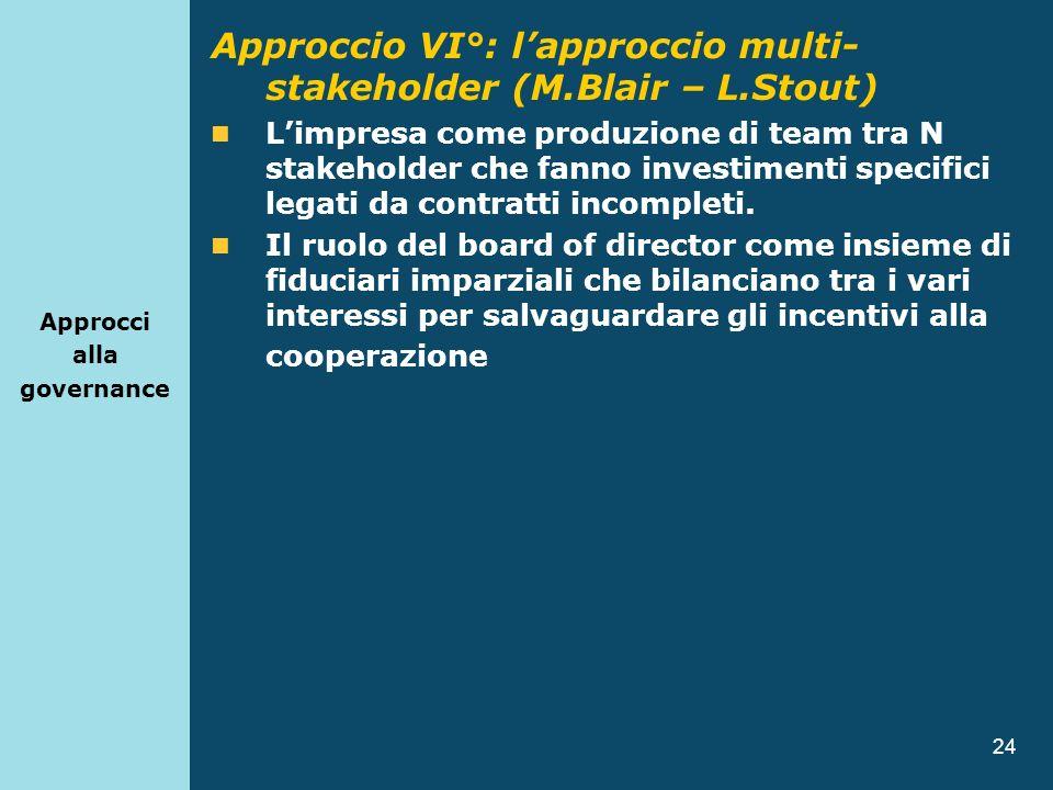 24 Approcci alla governance Approccio VI°: lapproccio multi- stakeholder (M.Blair – L.Stout) Limpresa come produzione di team tra N stakeholder che fa