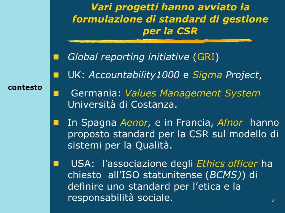 5 contesto In Italia per una volta non era stato ritardo standard per i bilanci sociali reso pubblico dal GBS nella primavera del 2001, progetto Q-RES: (avviato nel 1999) ha portato nellottobre del 2001 alle linee guida Q-RES, e poi alla pubblicazione della Norma Q-RES certificabile Iniziative a livello degli enti locali e regioni (es.