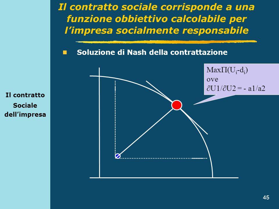 45 Il contratto Sociale dellimpresa Soluzione di Nash della contrattazione Il contratto sociale corrisponde a una funzione obbiettivo calcolabile per
