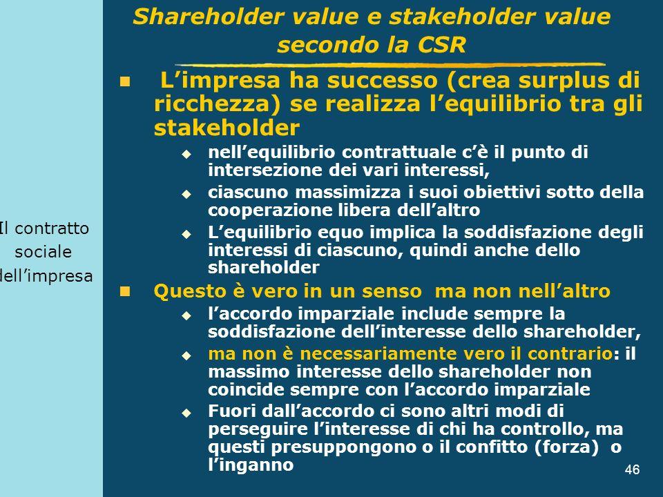 46 Il contratto sociale dellimpresa Limpresa ha successo (crea surplus di ricchezza) se realizza lequilibrio tra gli stakeholder nellequilibrio contra