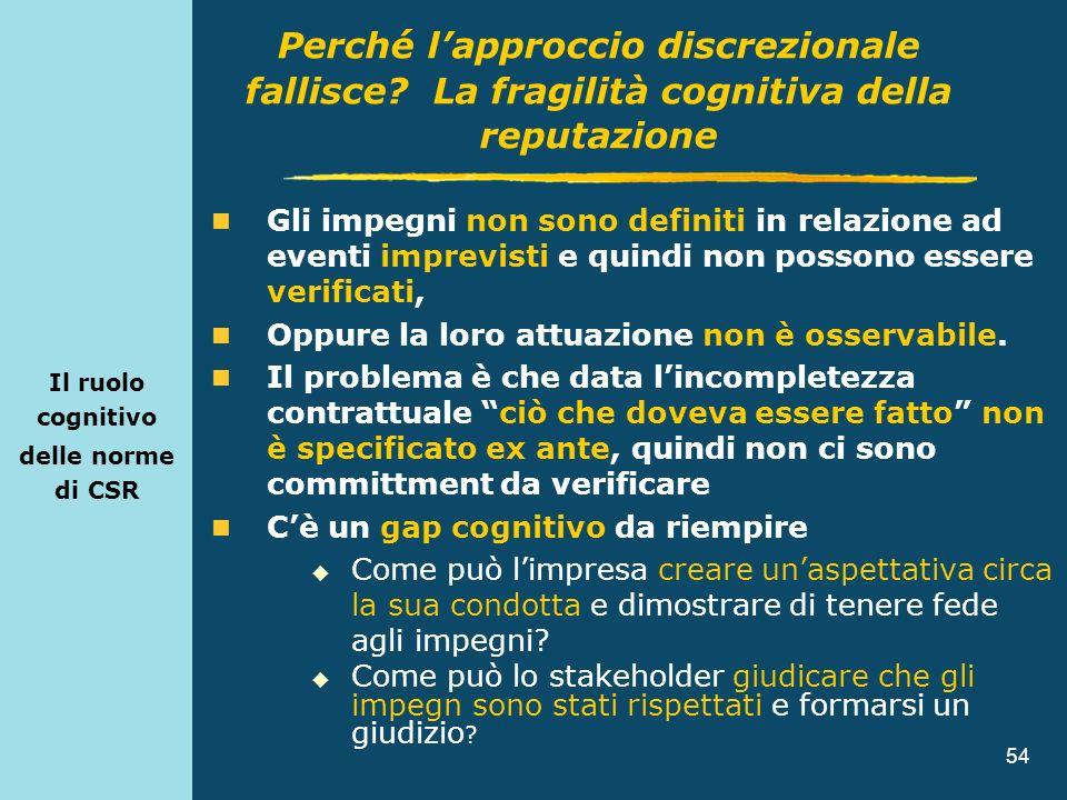 54 Il ruolo cognitivo delle norme di CSR Gli impegni non sono definiti in relazione ad eventi imprevisti e quindi non possono essere verificati, Oppur