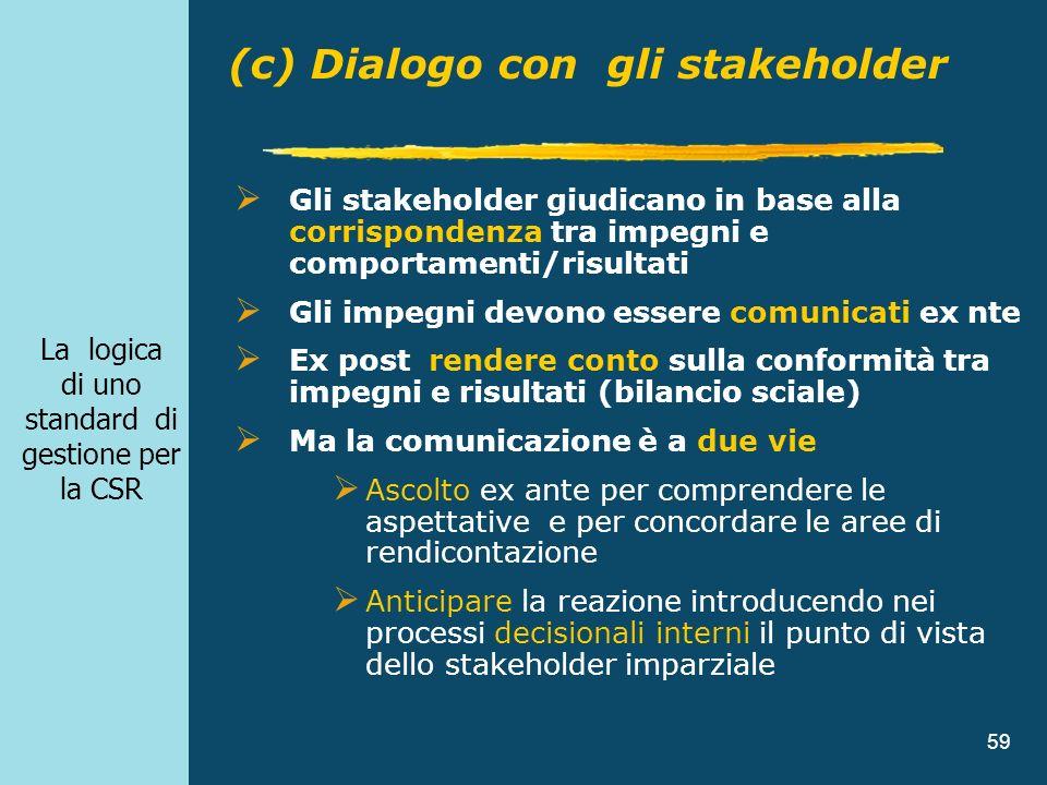 59 Gli stakeholder giudicano in base alla corrispondenza tra impegni e comportamenti/risultati Gli impegni devono essere comunicati ex nte Ex post ren