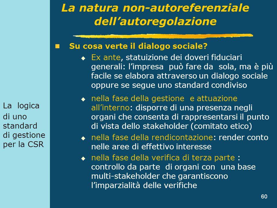 60 La logica di uno standard di gestione per la CSR Su cosa verte il dialogo sociale? Ex ante, statuizione dei doveri fiduciari generali: limpresa può