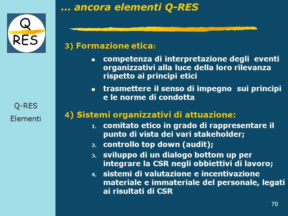 70 Content 3) Formazione etica : competenza di interpretazione degli eventi organizzativi alla luce della loro rilevanza rispetto ai principi etici tr