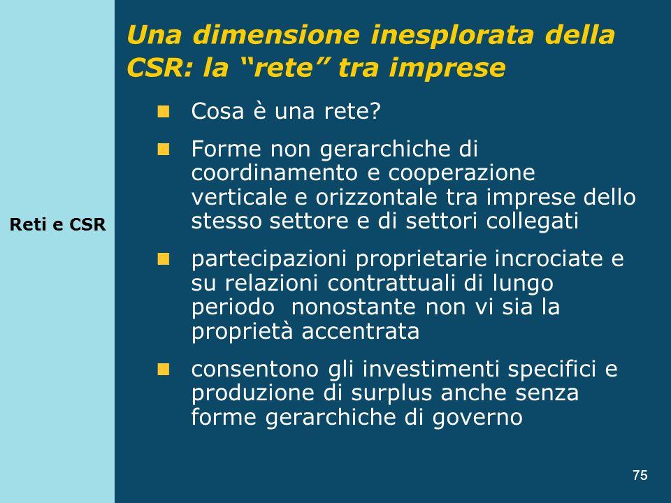 75 Cosa è una rete? Forme non gerarchiche di coordinamento e cooperazione verticale e orizzontale tra imprese dello stesso settore e di settori colleg