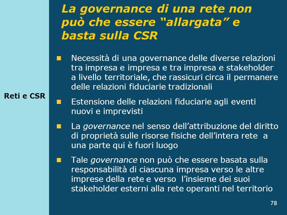 78 Necessità di una governance delle diverse relazioni tra impresa e impresa e tra impresa e stakeholder a livello territoriale, che rassicuri circa i
