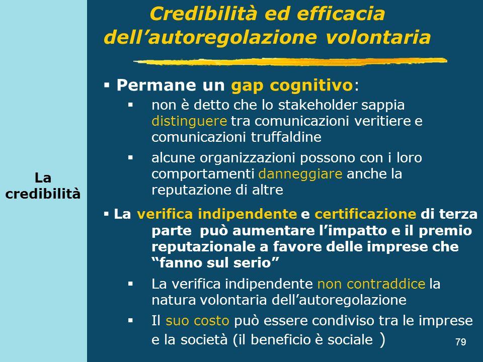 79 Credibilità ed efficacia dellautoregolazione volontaria La credibilità Permane un gap cognitivo: non è detto che lo stakeholder sappia distinguere