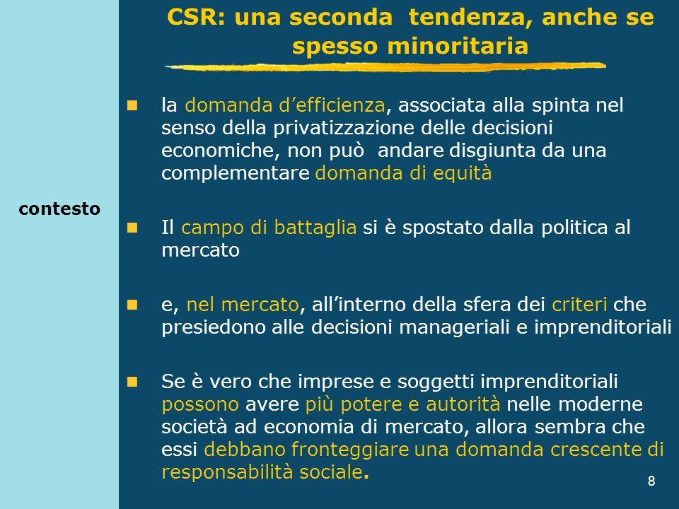 39 Il contratto Sociale dellimpresa Il CS è insieme una giustificazione e unaSpiegazione potenziale di come possa esser insorta limpresa cui fanno capo i doveri fiduciari molteplici.