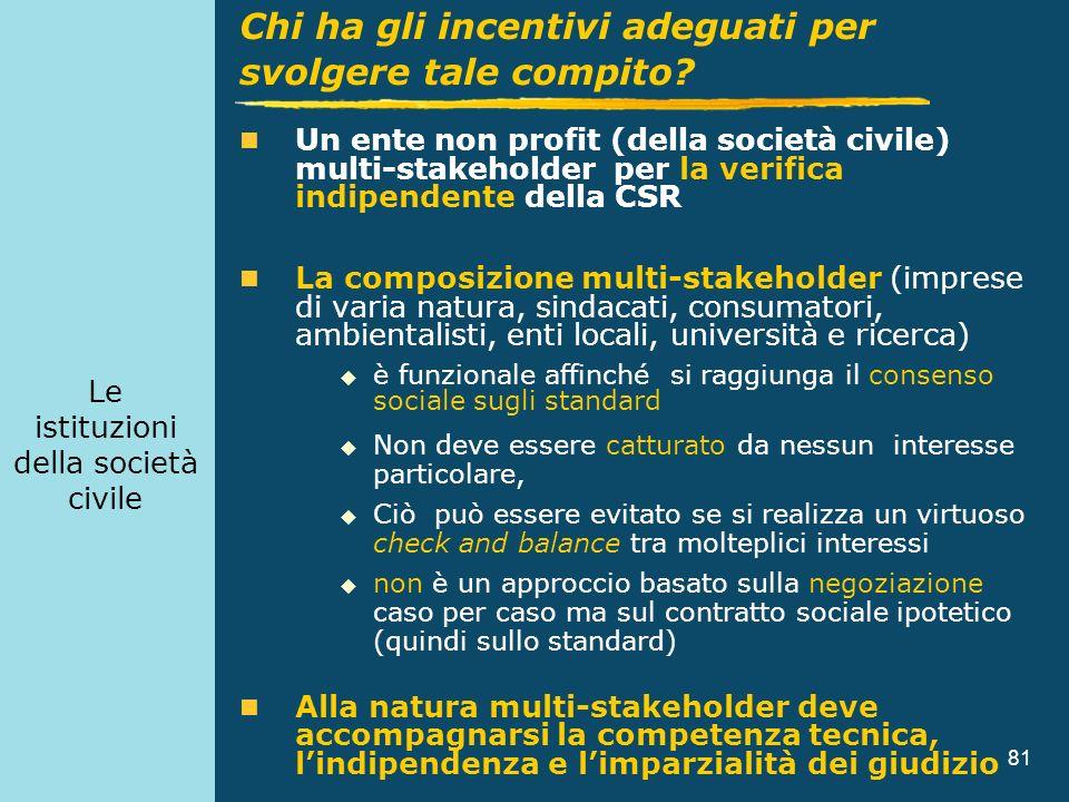 81 Un ente non profit (della società civile) multi-stakeholder per la verifica indipendente della CSR La composizione multi-stakeholder (imprese di va