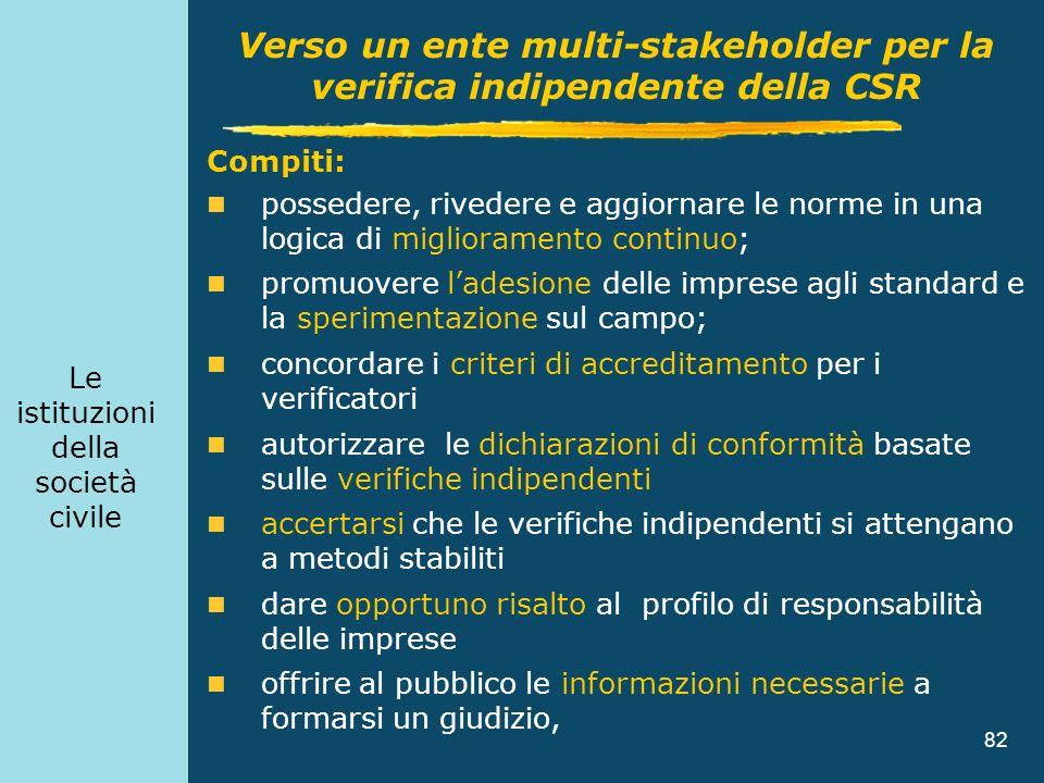 82 Compiti: possedere, rivedere e aggiornare le norme in una logica di miglioramento continuo; promuovere ladesione delle imprese agli standard e la s