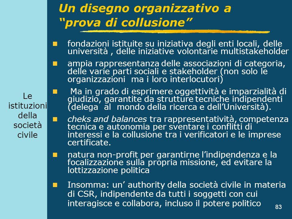 83 fondazioni istituite su iniziativa degli enti locali, delle università, delle iniziative volontarie multistakeholder ampia rappresentanza delle ass