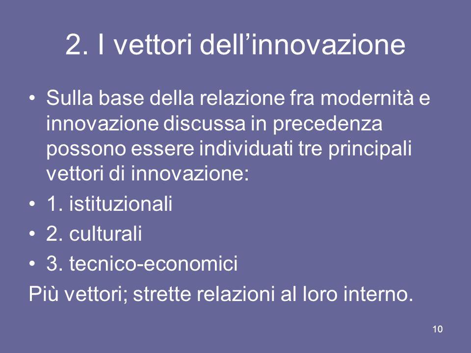 2. I vettori dellinnovazione Sulla base della relazione fra modernità e innovazione discussa in precedenza possono essere individuati tre principali v