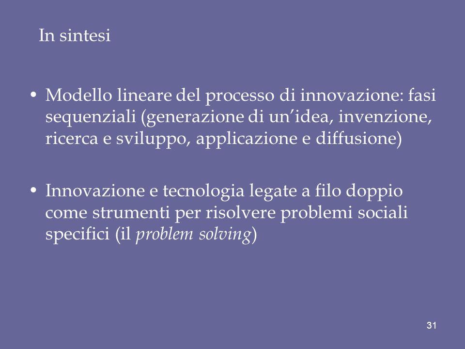 In sintesi Modello lineare del processo di innovazione: fasi sequenziali (generazione di unidea, invenzione, ricerca e sviluppo, applicazione e diffus