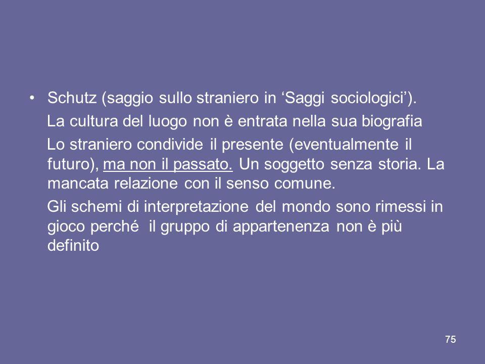 Schutz (saggio sullo straniero in Saggi sociologici). La cultura del luogo non è entrata nella sua biografia Lo straniero condivide il presente (event