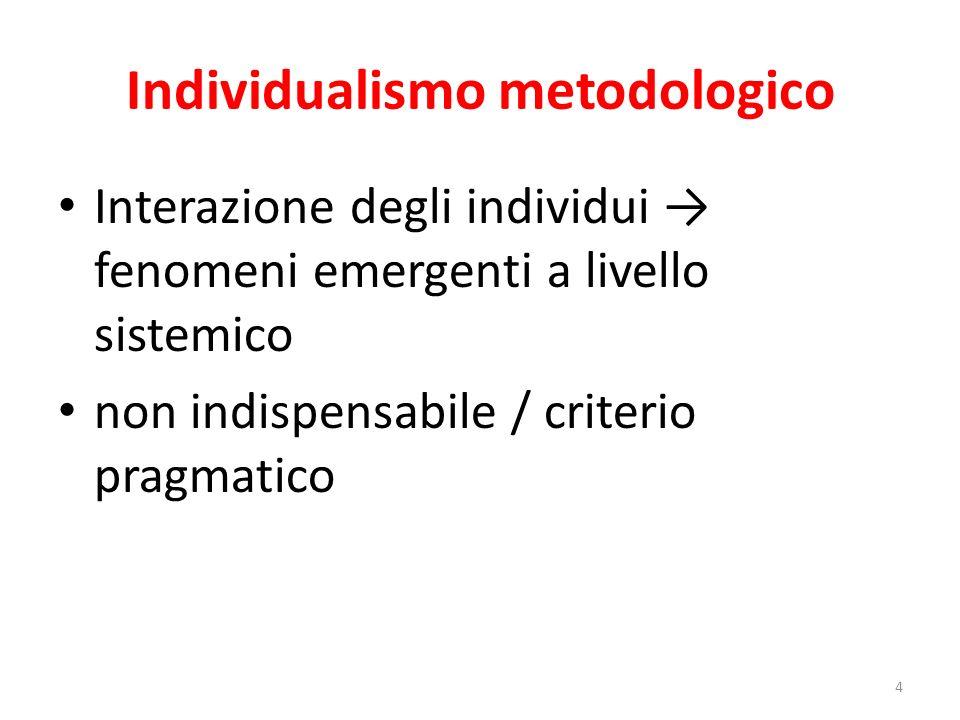 Individualismo metodologico Interazione degli individui fenomeni emergenti a livello sistemico non indispensabile / criterio pragmatico 4