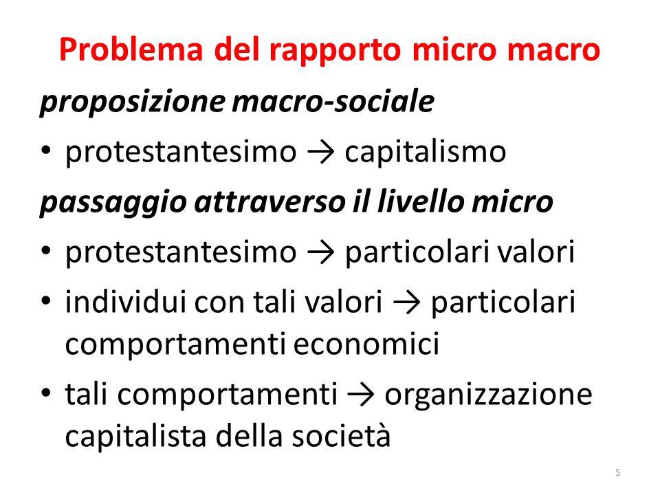 Problema del rapporto micro macro proposizione macro-sociale protestantesimo capitalismo passaggio attraverso il livello micro protestantesimo partico