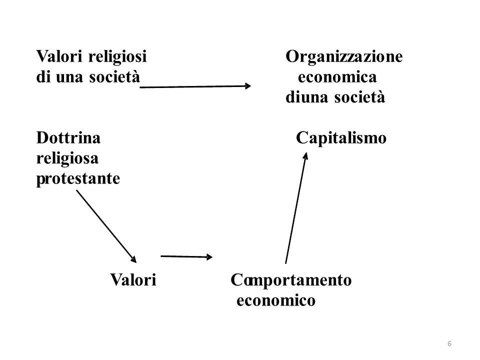 6 Valori religiosi Organizzazione di una società economica di una società Dottrina Capitalismo religiosa protestante Valori Comportamento economico